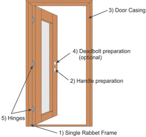 Part Two Pre Hung Doors Gosser Construction Co